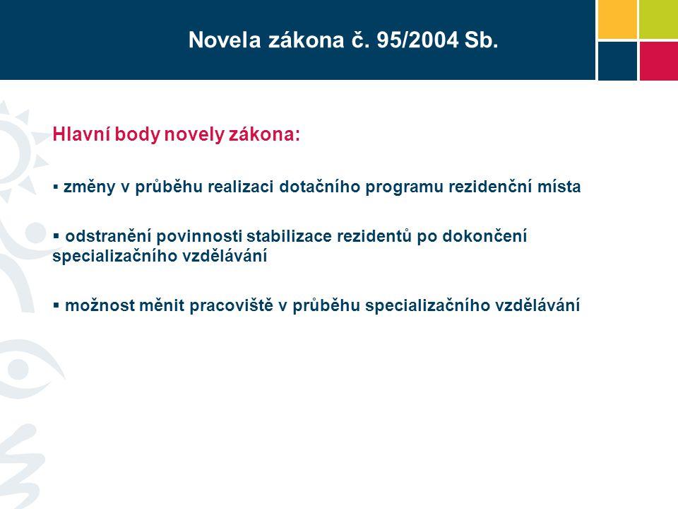 Novela zákona č. 95/2004 Sb. Hlavní body novely zákona: