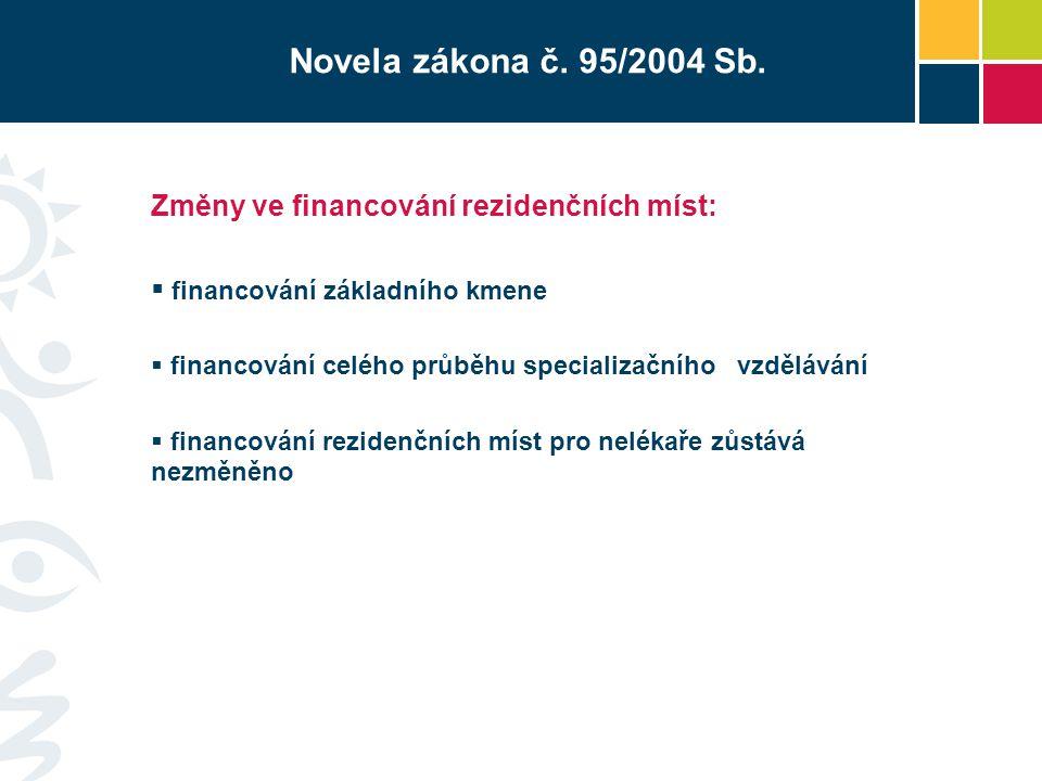 Novela zákona č. 95/2004 Sb. Změny ve financování rezidenčních míst:
