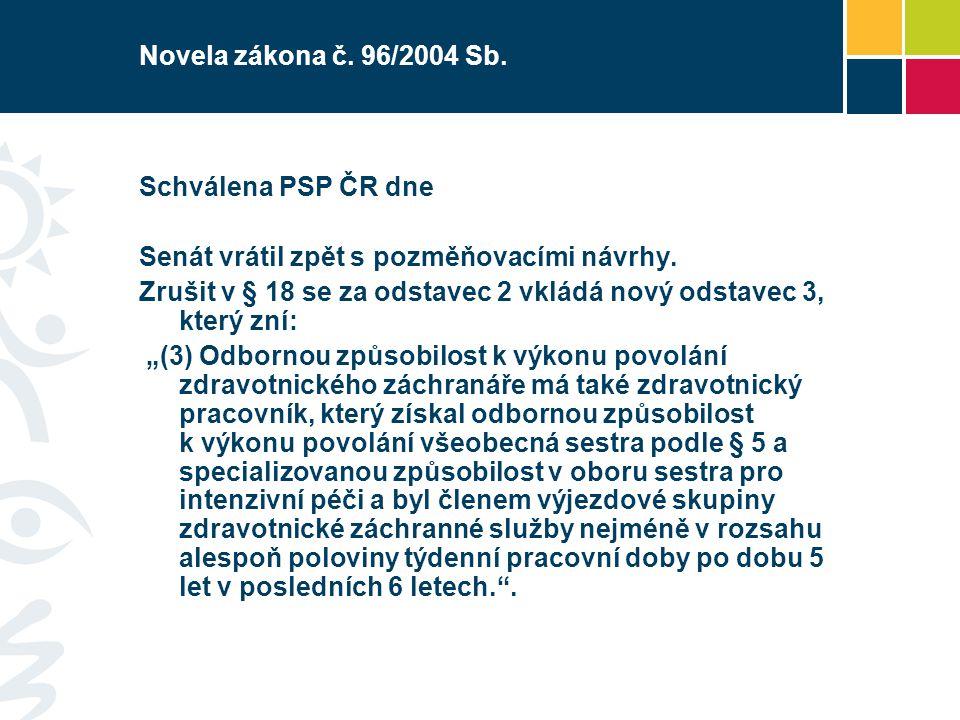 Novela zákona č. 96/2004 Sb. Schválena PSP ČR dne. Senát vrátil zpět s pozměňovacími návrhy.