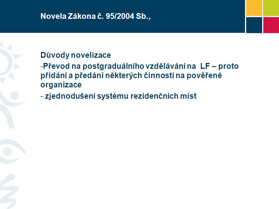 Novela Zákona č. 95/2004 Sb., Důvody novelizace.