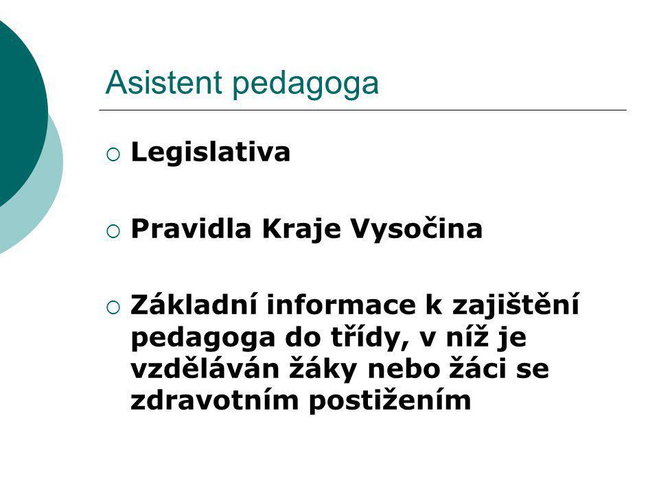 Asistent pedagoga Legislativa Pravidla Kraje Vysočina
