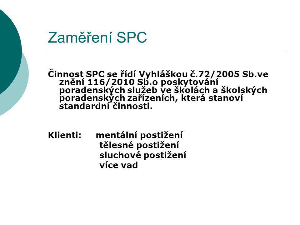 Zaměření SPC