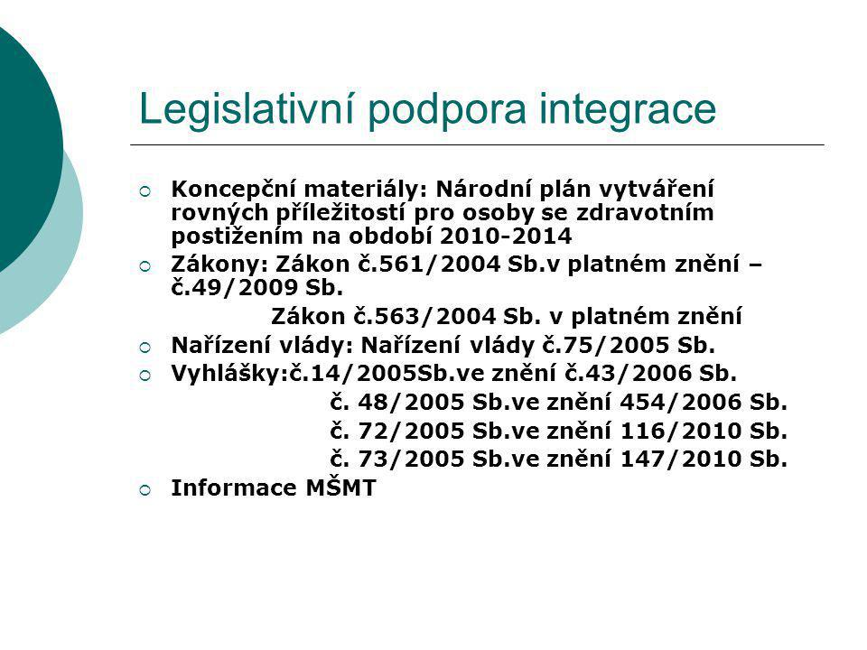 Legislativní podpora integrace