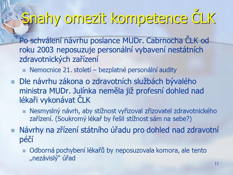 Snahy omezit kompetence ČLK