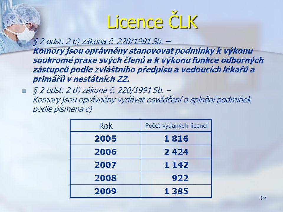 Počet vydaných licencí
