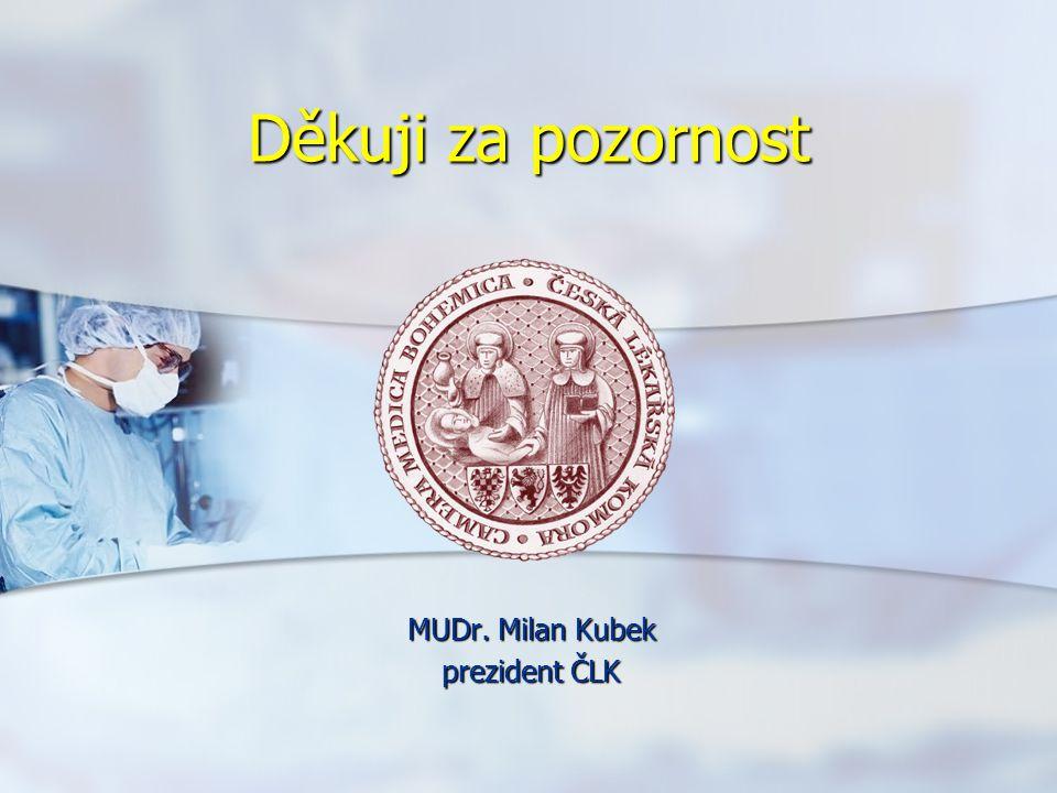 MUDr. Milan Kubek prezident ČLK