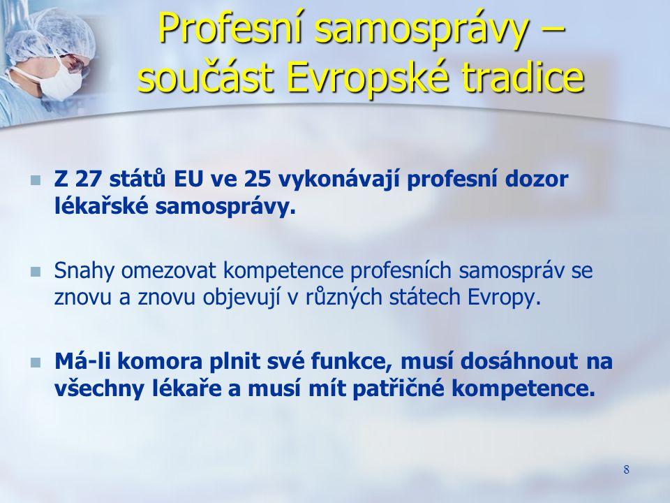 Profesní samosprávy – součást Evropské tradice