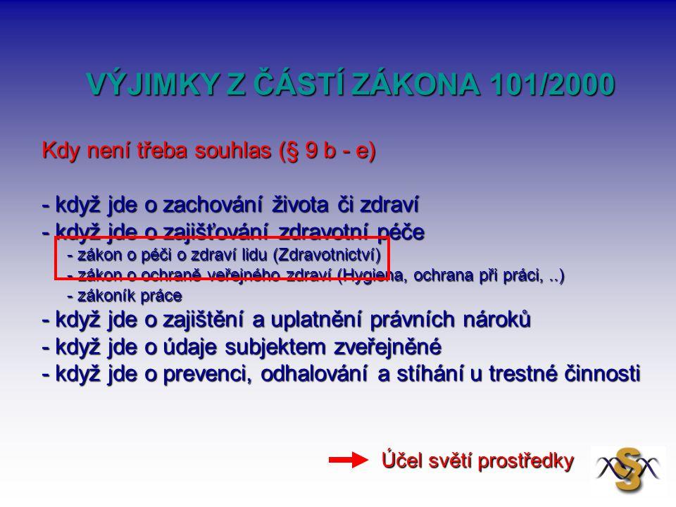 VÝJIMKY Z ČÁSTÍ ZÁKONA 101/2000