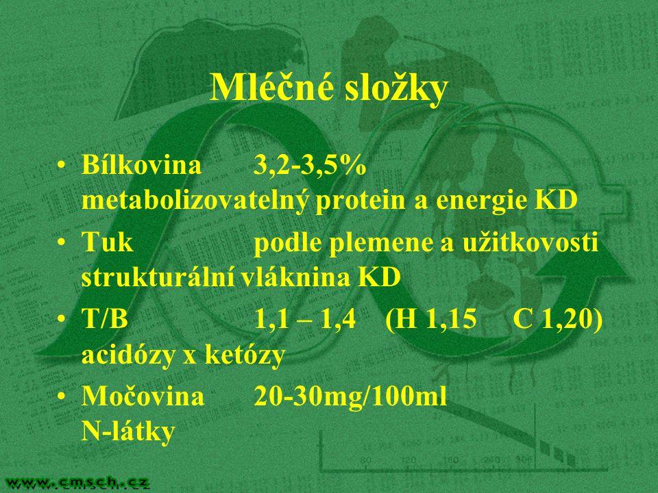 Mléčné složky Bílkovina 3,2-3,5% metabolizovatelný protein a energie KD. Tuk podle plemene a užitkovosti strukturální vláknina KD.
