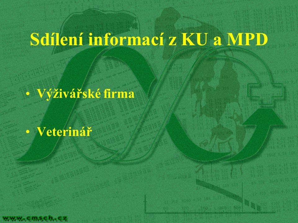 Sdílení informací z KU a MPD