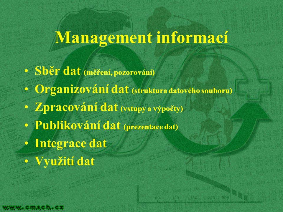 Management informací Sběr dat (měření, pozorování)