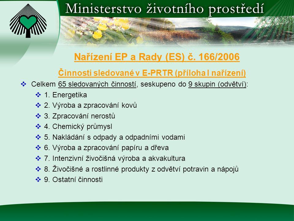 Činnosti sledované v E-PRTR (příloha I nařízení)