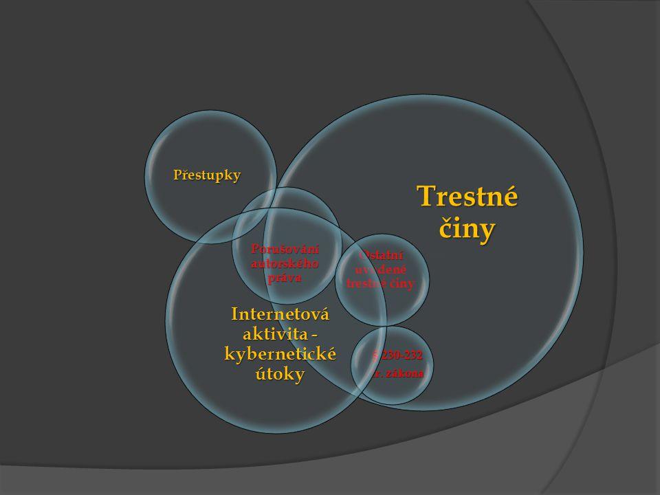 Trestné činy Internetová aktivita - kybernetické útoky Přestupky