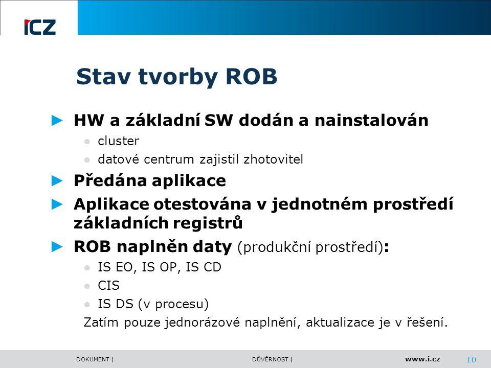 Stav tvorby ROB HW a základní SW dodán a nainstalován Předána aplikace