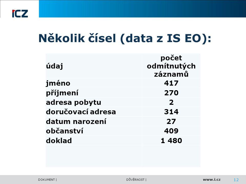 Několik čísel (data z IS EO):