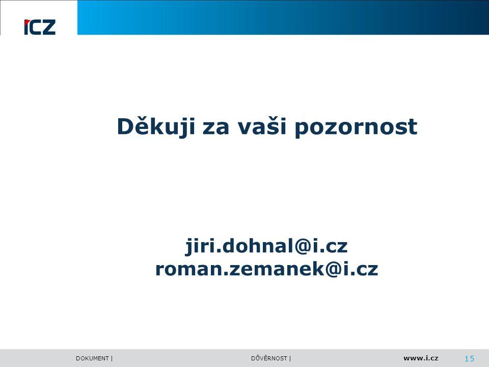 Děkuji za vaši pozornost jiri.dohnal@i.cz roman.zemanek@i.cz