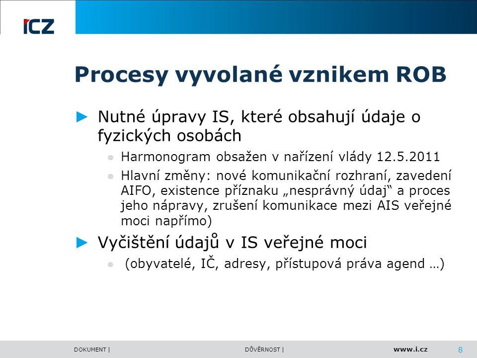 Procesy vyvolané vznikem ROB
