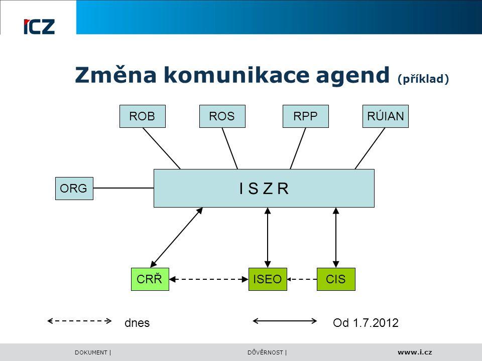 Změna komunikace agend (příklad)