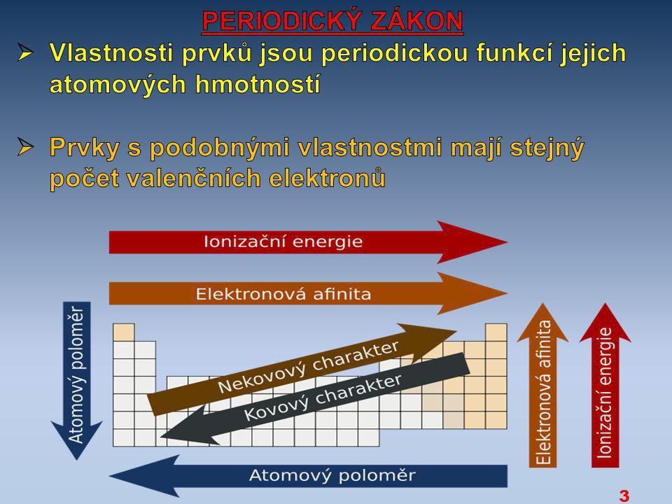 Vlastnosti prvků jsou periodickou funkcí jejich atomových hmotností