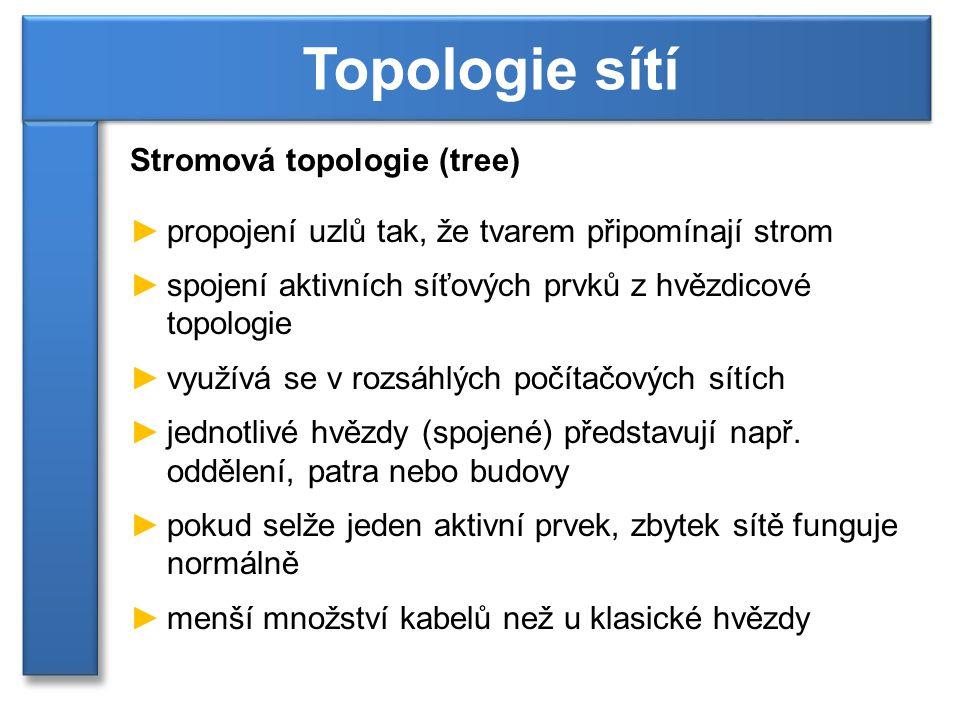 Topologie sítí Stromová topologie (tree)
