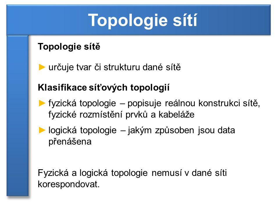 Topologie sítí Topologie sítě určuje tvar či strukturu dané sítě