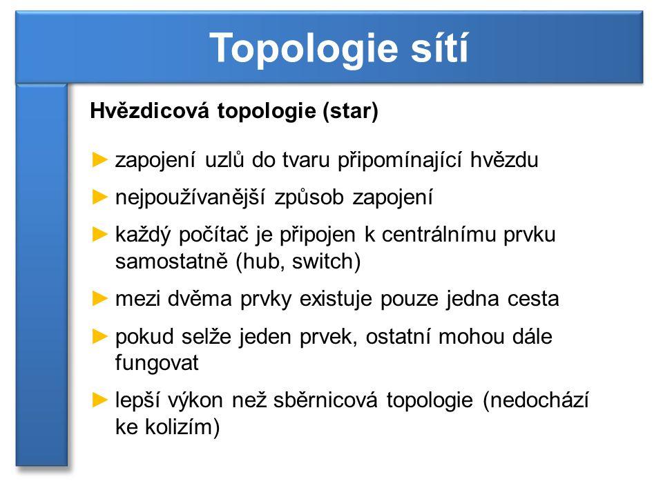 Topologie sítí Hvězdicová topologie (star)