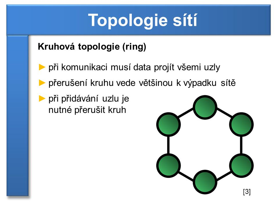 Topologie sítí Kruhová topologie (ring)