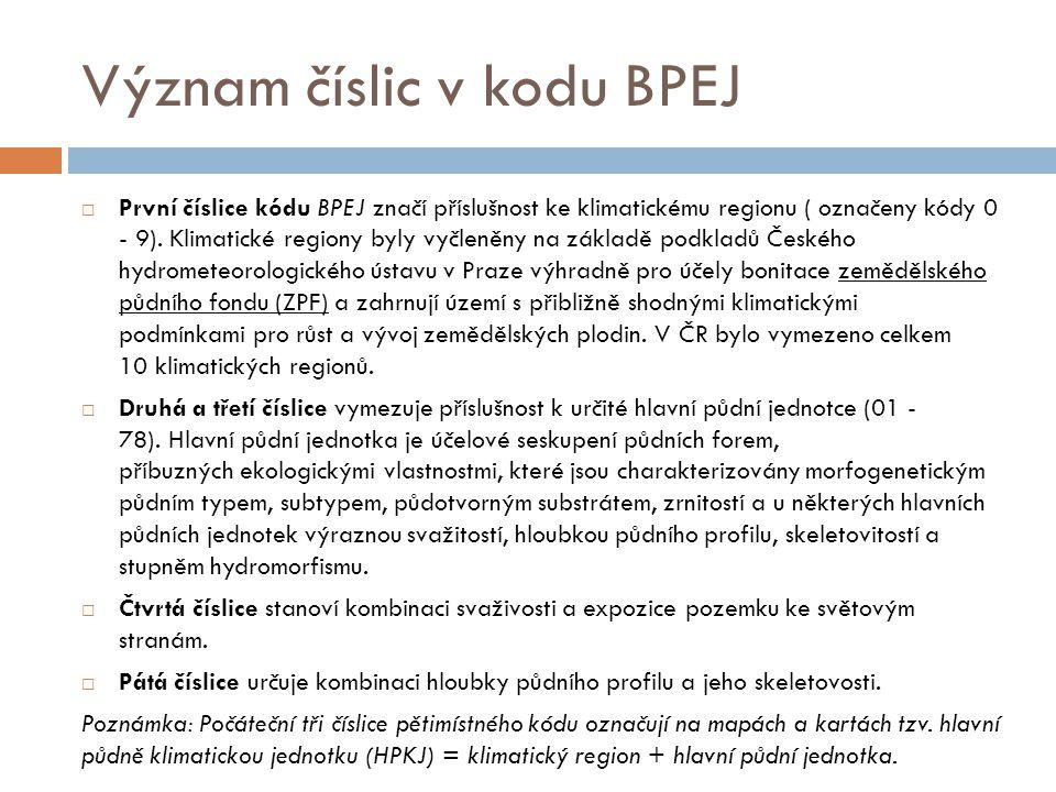 Význam číslic v kodu BPEJ