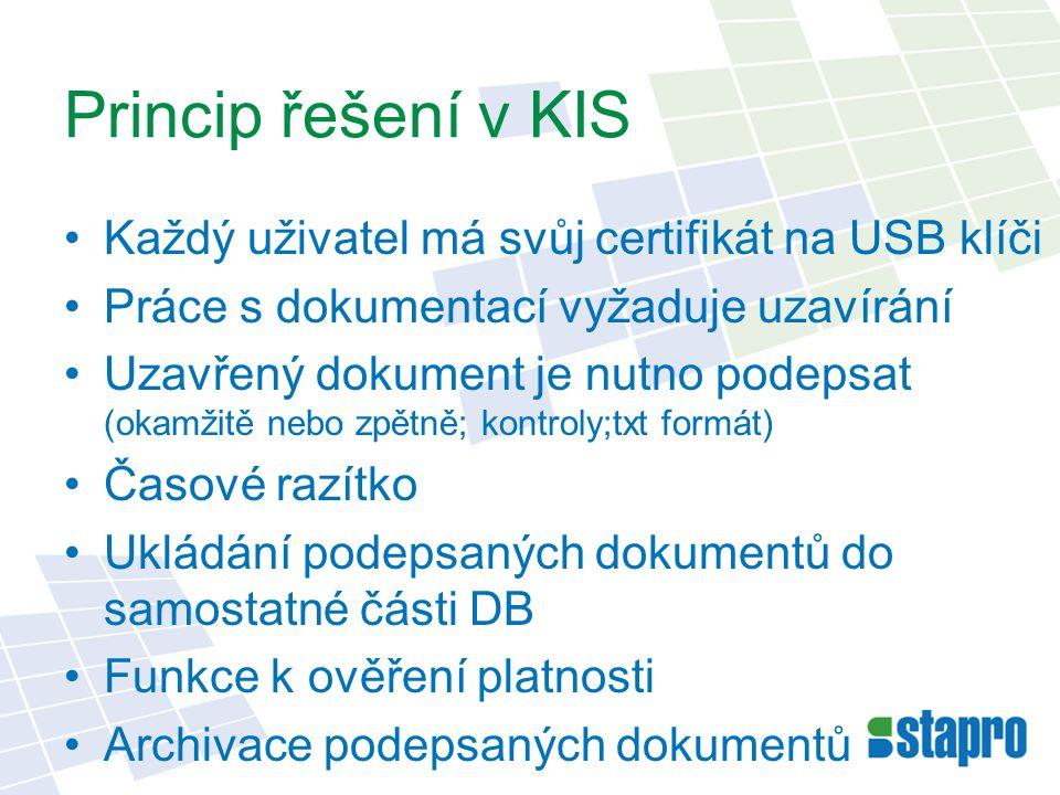 Princip řešení v KIS Každý uživatel má svůj certifikát na USB klíči