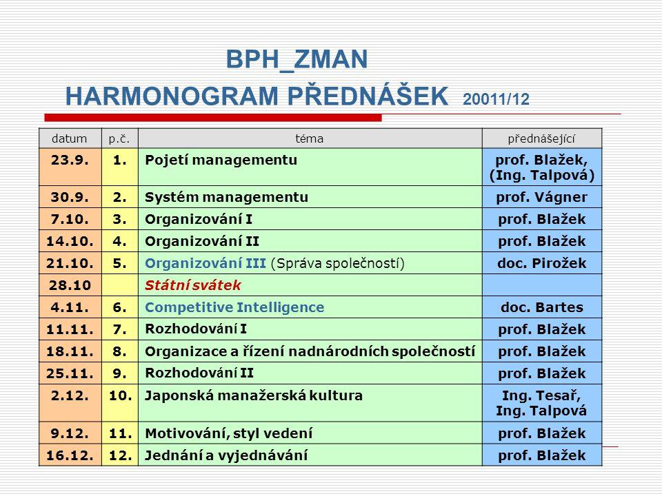 HARMONOGRAM PŘEDNÁŠEK 20011/12 prof. Blažek, (Ing. Talpová)