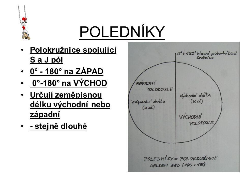 POLEDNÍKY Polokružnice spojující S a J pól 0° - 180° na ZÁPAD