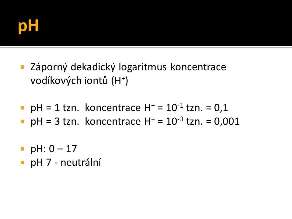 pH Záporný dekadický logaritmus koncentrace vodíkových iontů (H+)
