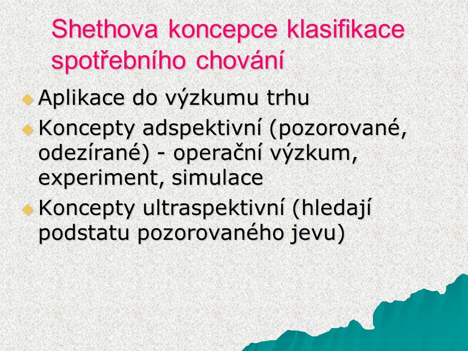 Shethova koncepce klasifikace spotřebního chování