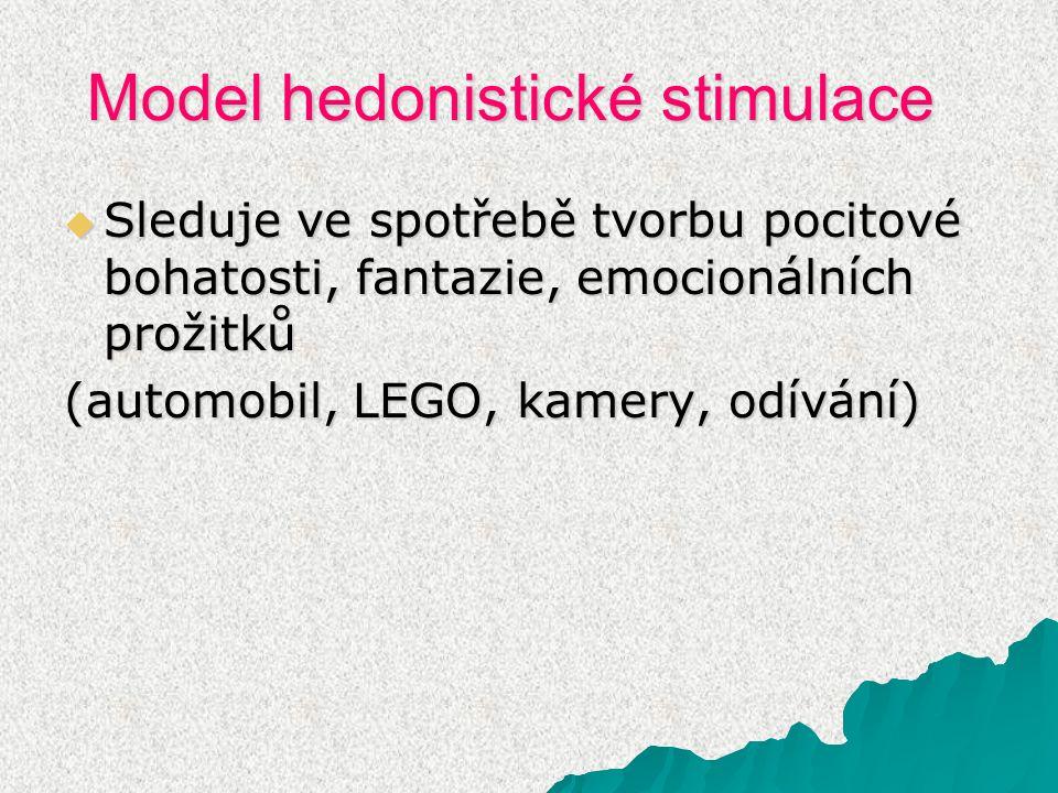 Model hedonistické stimulace