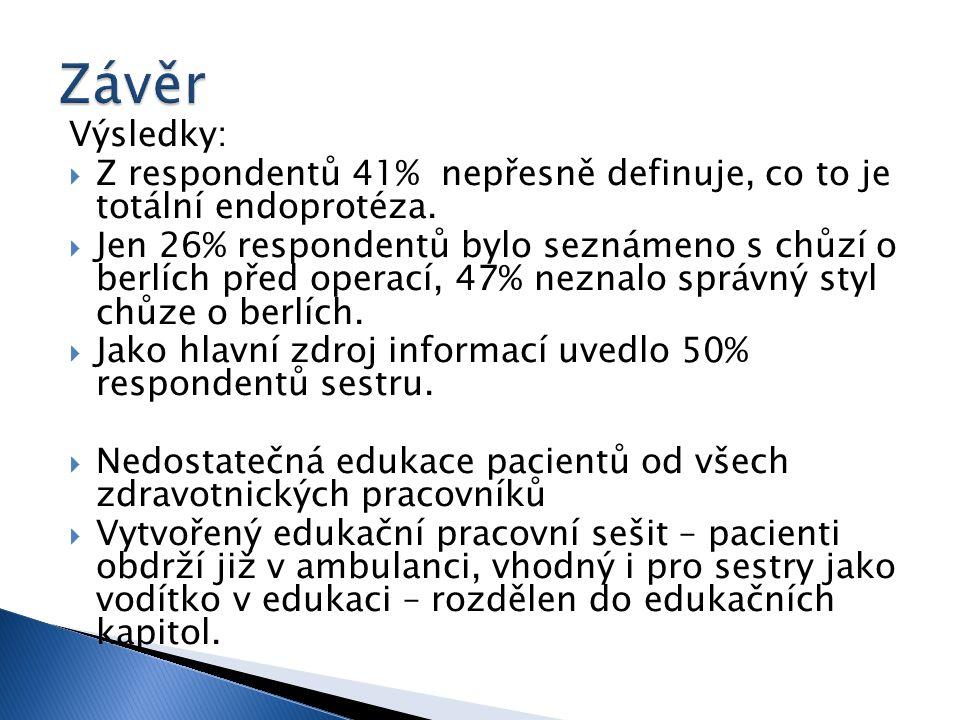 Závěr Výsledky: Z respondentů 41% nepřesně definuje, co to je totální endoprotéza.