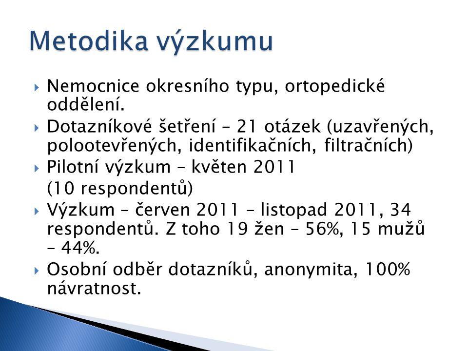 Metodika výzkumu Nemocnice okresního typu, ortopedické oddělení.