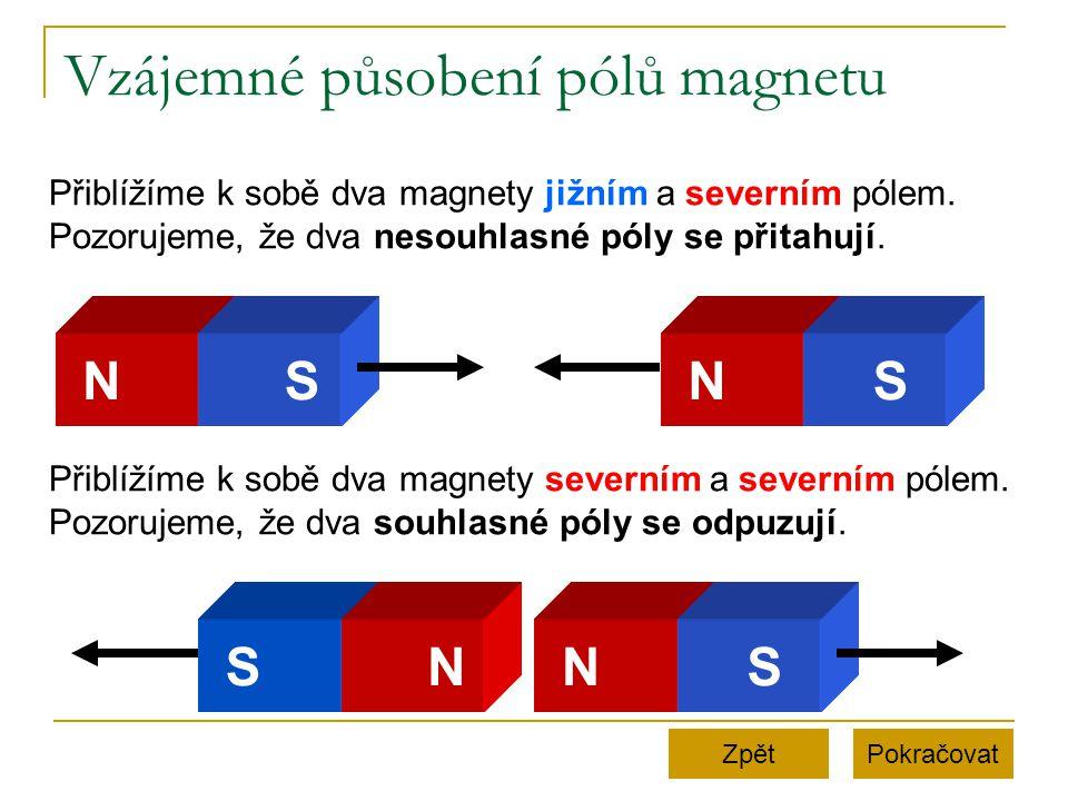 Vzájemné působení pólů magnetu