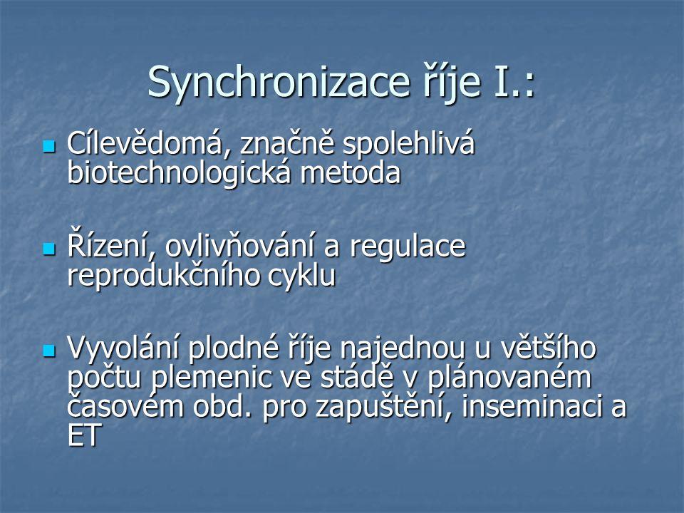 Synchronizace říje I.: Cílevědomá, značně spolehlivá biotechnologická metoda. Řízení, ovlivňování a regulace reprodukčního cyklu.