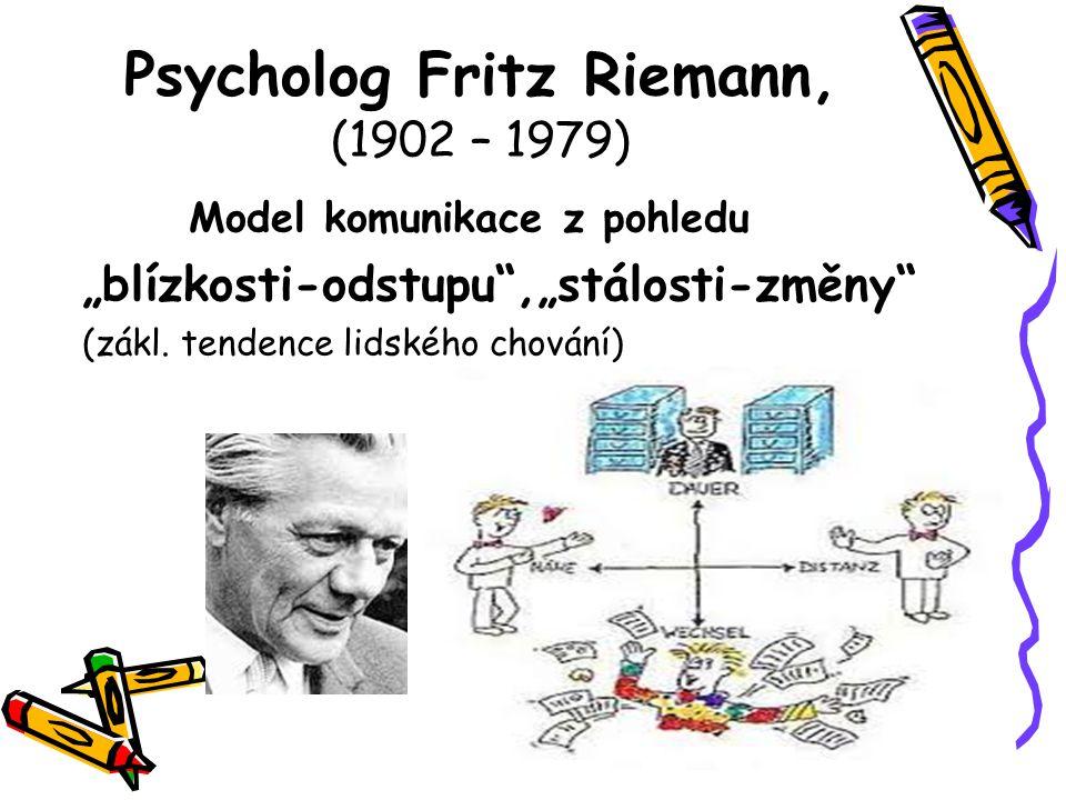 Psycholog Fritz Riemann, (1902 – 1979)