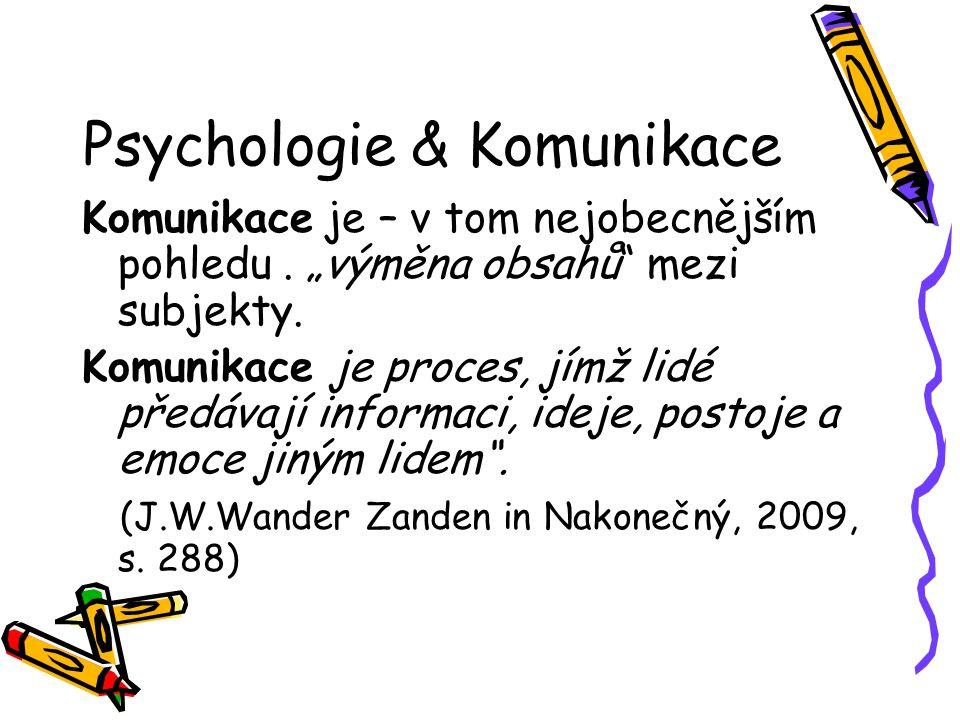 Psychologie & Komunikace