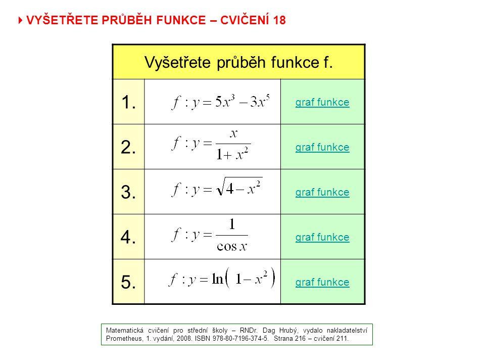 Vyšetřete průběh funkce f.
