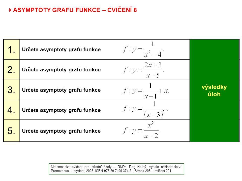 ASYMPTOTY GRAFU FUNKCE – CVIČENÍ 8