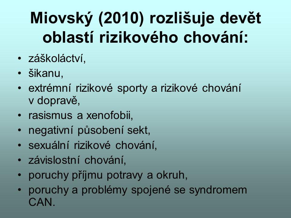 Miovský (2010) rozlišuje devět oblastí rizikového chování: