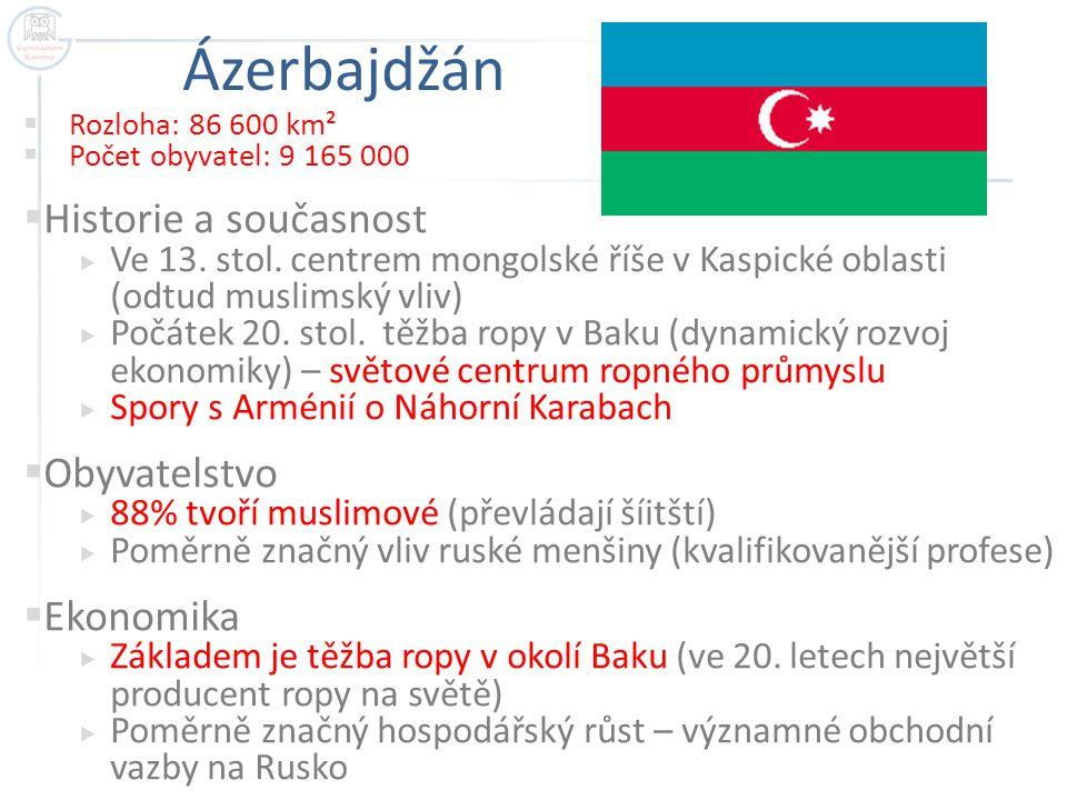 Ázerbajdžán Historie a současnost Obyvatelstvo Ekonomika