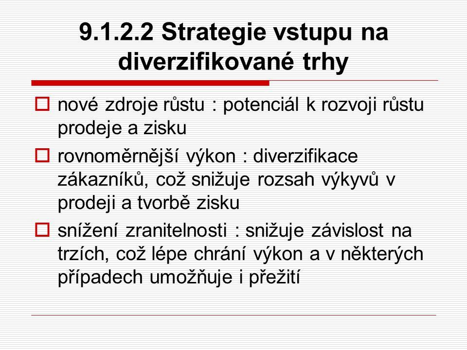 9.1.2.2 Strategie vstupu na diverzifikované trhy