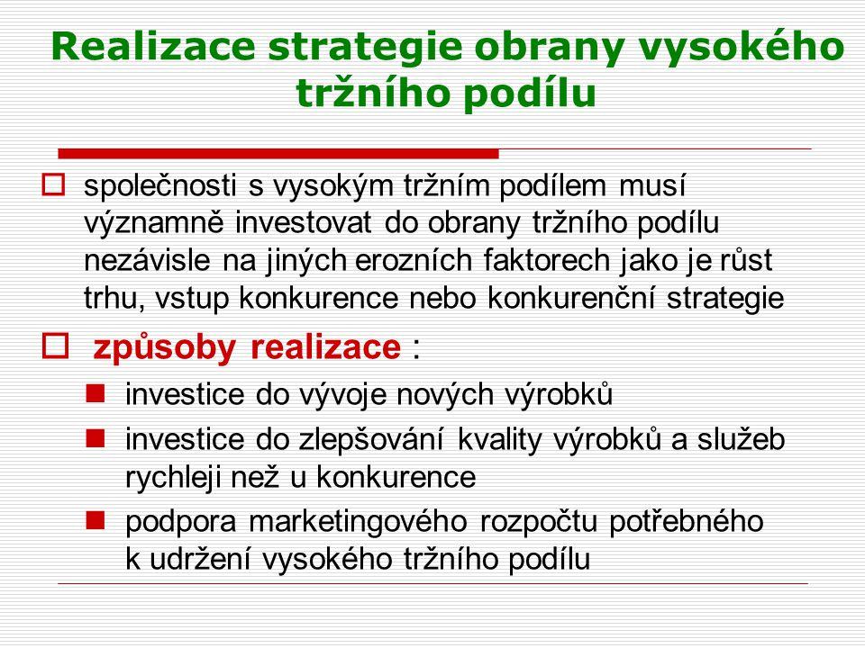 Realizace strategie obrany vysokého tržního podílu