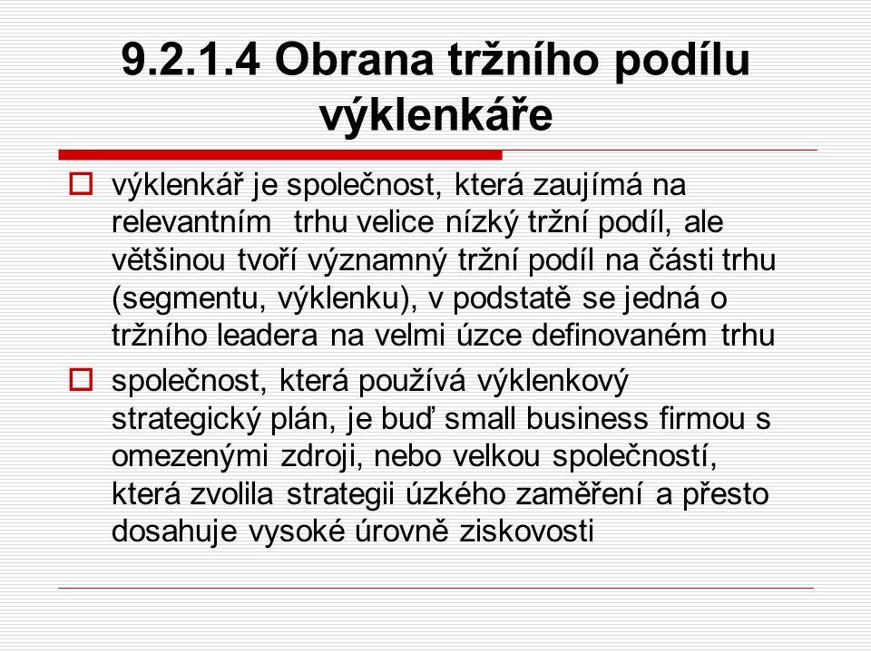 9.2.1.4 Obrana tržního podílu výklenkáře
