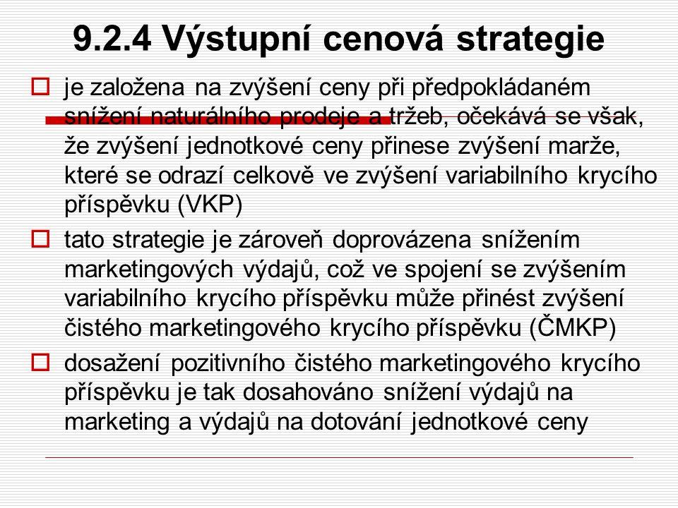 9.2.4 Výstupní cenová strategie