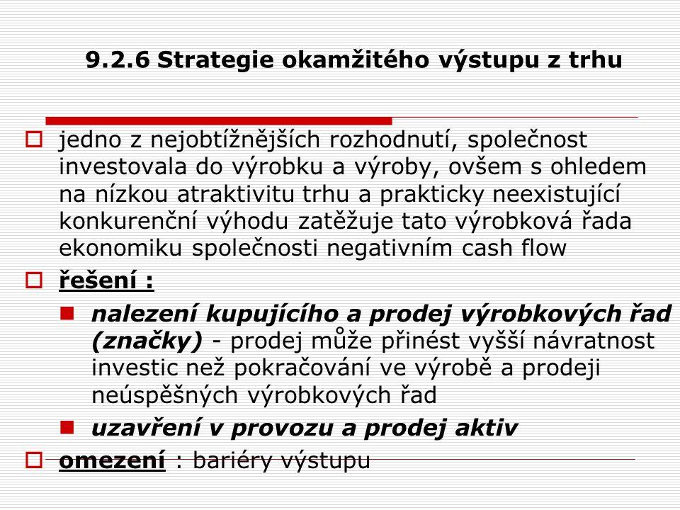 9.2.6 Strategie okamžitého výstupu z trhu