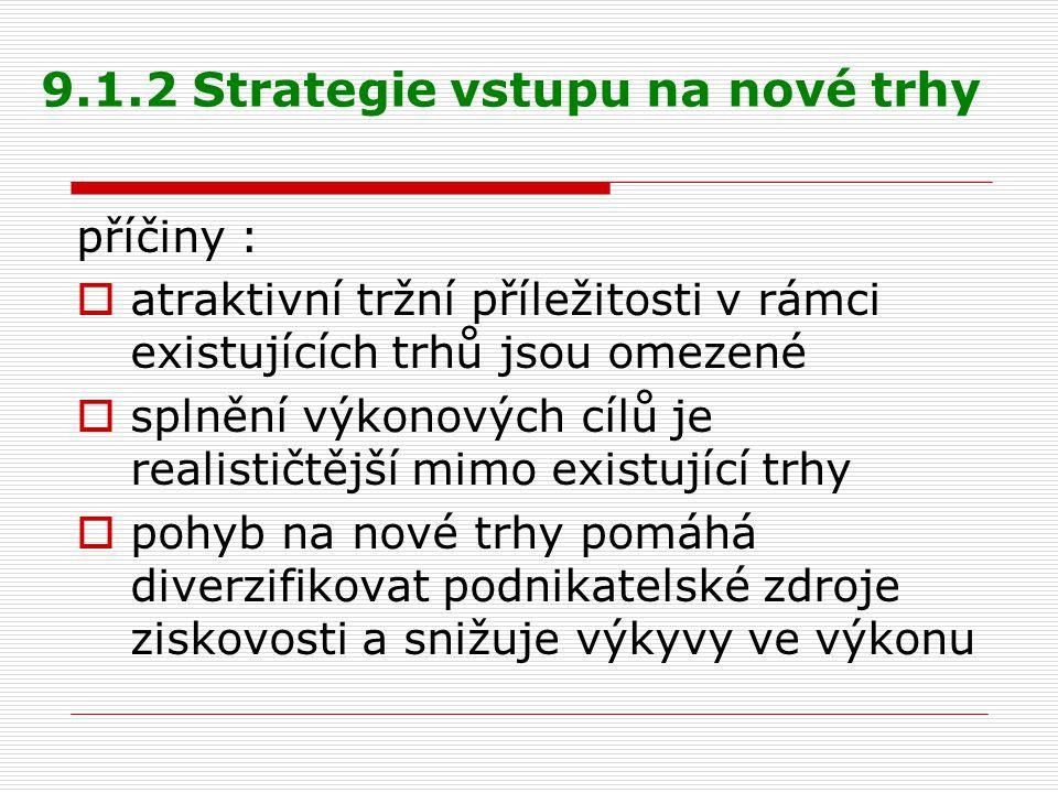 9.1.2 Strategie vstupu na nové trhy